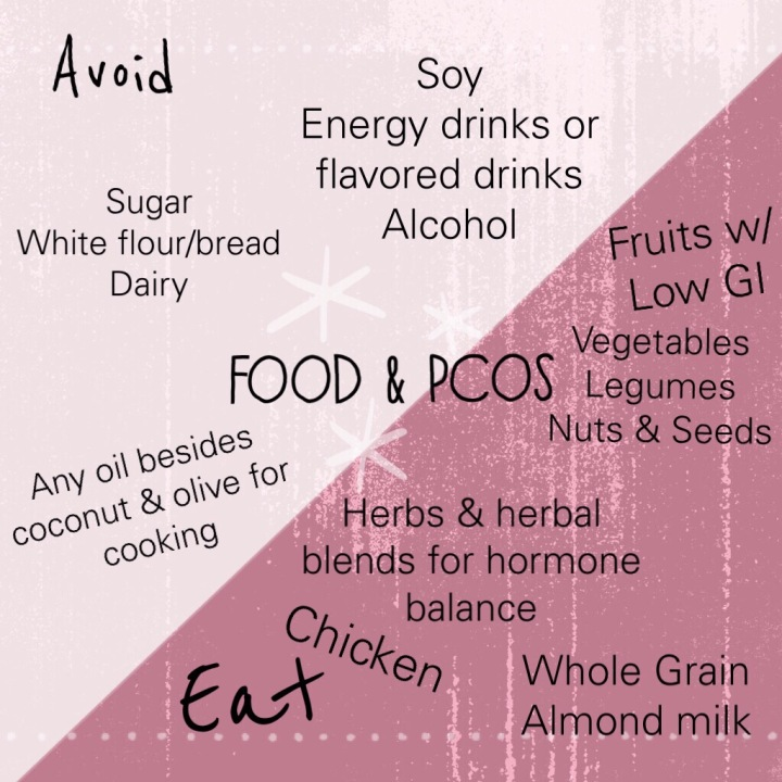 Food & PCOS: Regulating yourPeriod